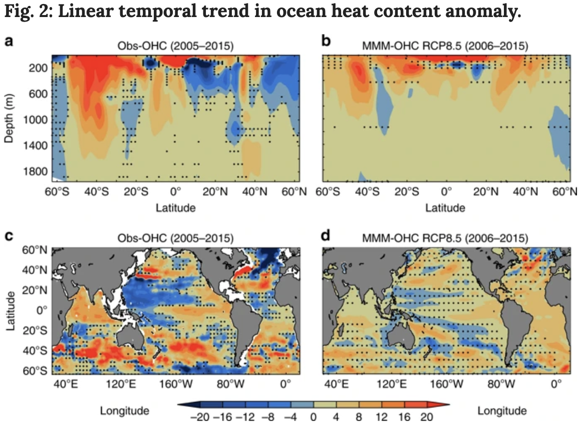 Paper published in Nature Communications examines hemispheric variability in global ocean warming